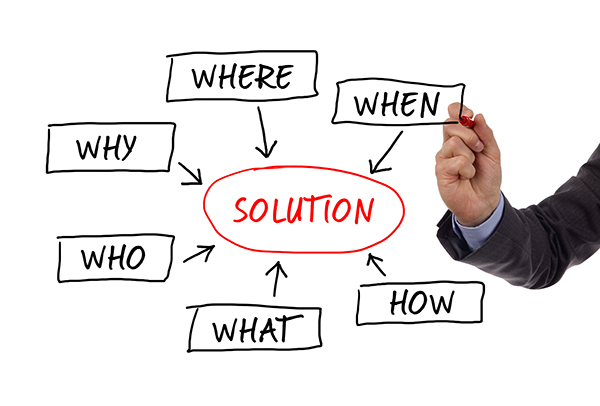 solution-flow-chart